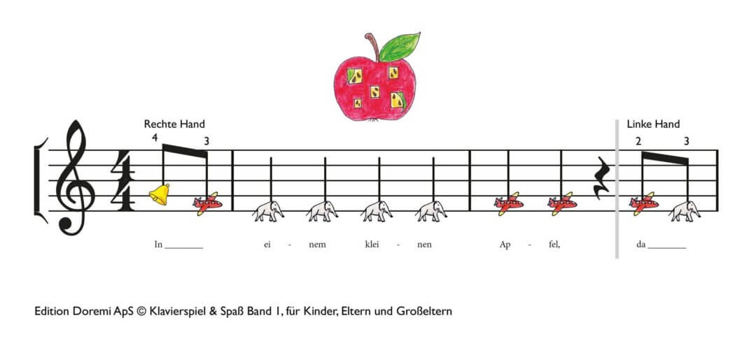In einem kleinen Apfel