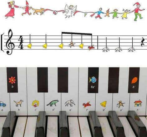 Newsletter Weihnachten Klavierspiel & Spaß